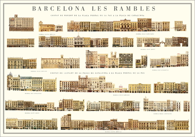 Barcelona Les Rambles