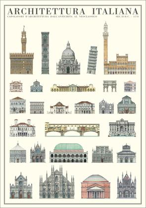 Italien Italienische Architektur