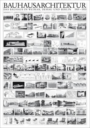 Bauhaus Architektur 1919-1933
