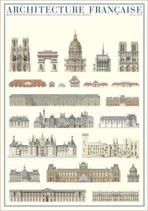 Frankreich Franzoesische Architektur