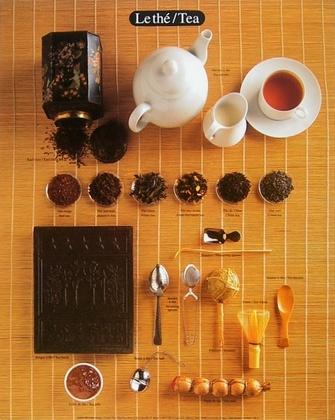 unbekannt Der Tee