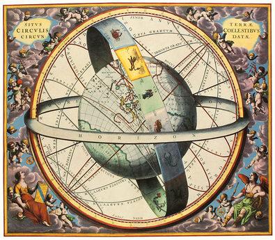 Andreas Cellarius The Celestial Sphere